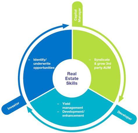 Business Plan Sample Business Plan For Loan Proposal